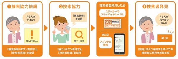 アイキャッチ:福岡市でスマホアプリとステッカーによる徘徊対策