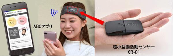 アイキャッチ:脳を計りながら鍛える、最新脳トレサービス