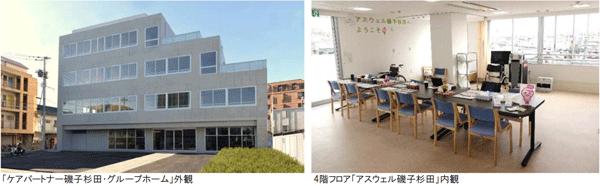 アイキャッチ:大東建託グループのケアパートナーが「グループホーム事業」に参入