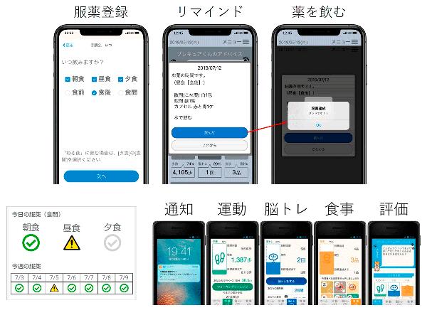 アイキャッチ:認知症予防「脳にいいアプリ」、糖尿病予防機能を搭載