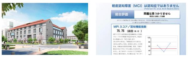 アイキャッチ:岡山県の健診施設で「あたまの健康チェック®」の運用開始